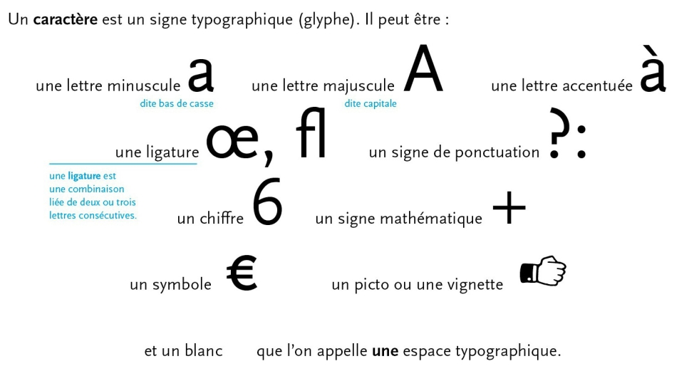 COURS1-caractèretypo